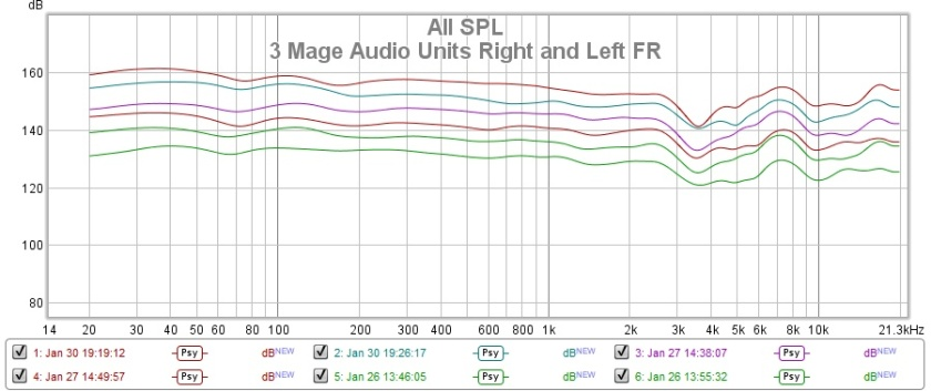 3 Mage Audio Units Right and Left FR
