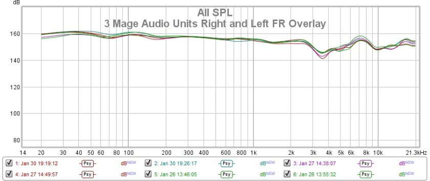 3 Mage Audio Units Right and Left FR Overlay