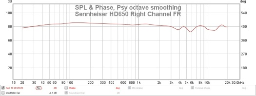 Sennheiser HD650 Right Channel FR.jpg