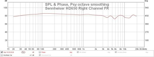 Sennheiser HD650 Right Channel FR.jpg