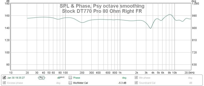 Stock DT770 Pro 80 Ohm Right FR