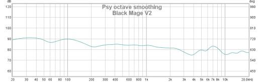 Black Mage V2